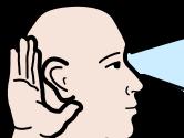 Two-way Communication Skills
