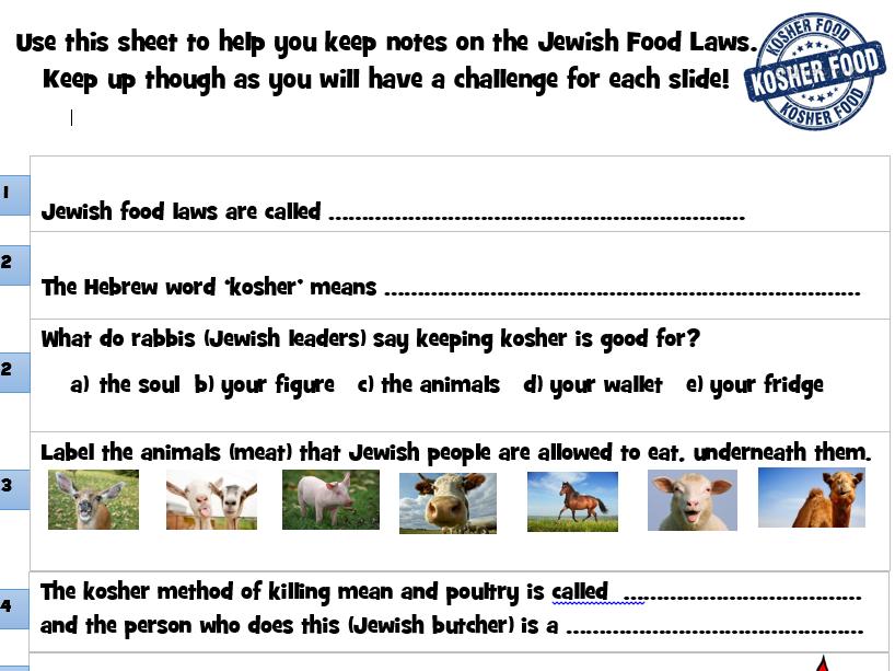Jewish Food Laws