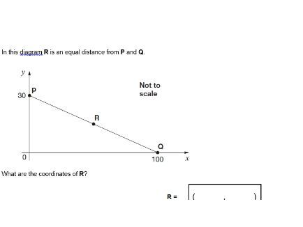 Year 6 Co-ordinates past-SATs questions