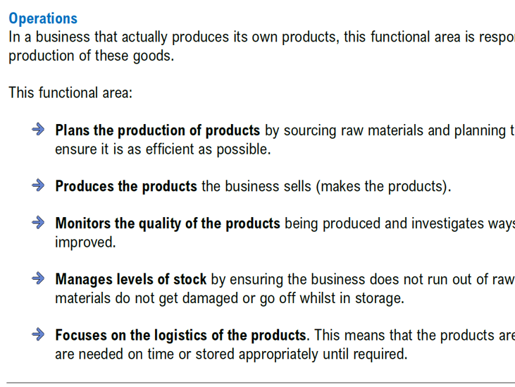 R064 LO6 Revision Booklet (Cambridge National in Enterprise & Marketing)