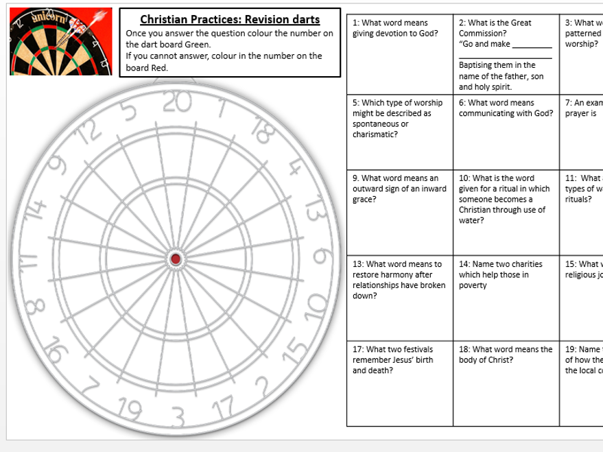 AQA Religious Studies Revision darts sheets