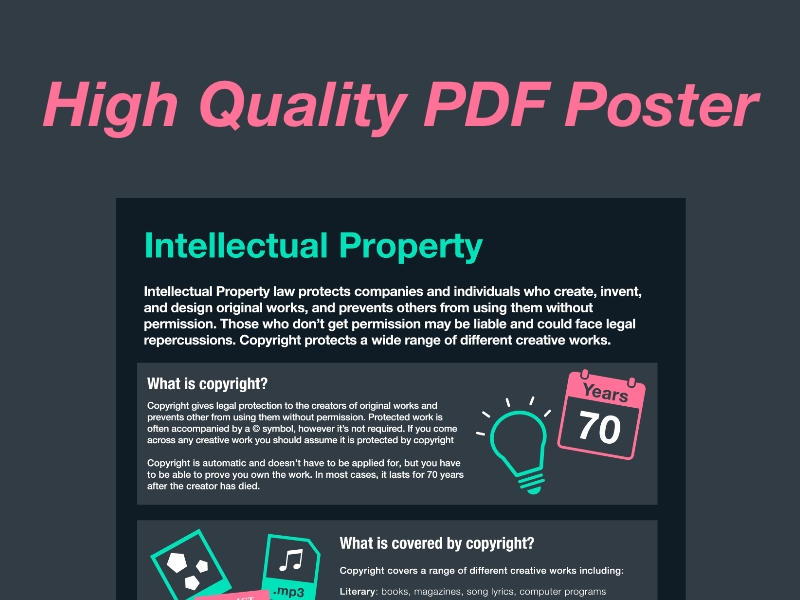 Intellectual Property Poster