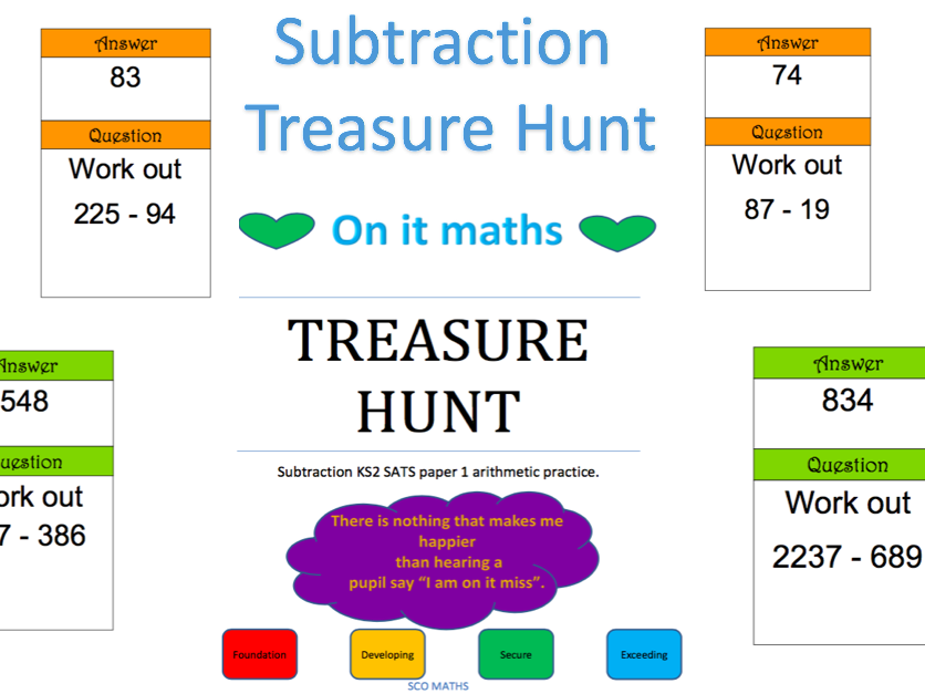 Subtraction KS2 Arithmetic Treasure Hunt
