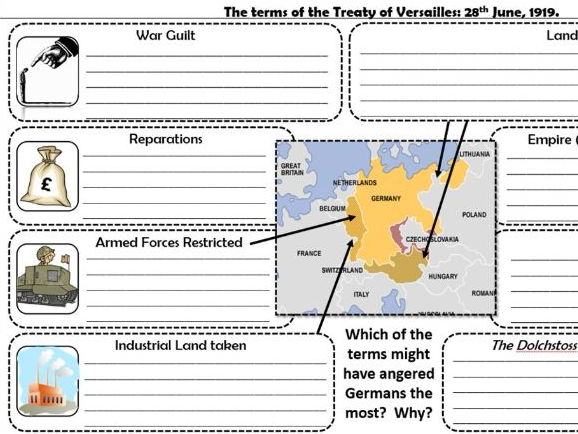 3. GCSE History Edexcel 1-9 Germany 1918-1939: Treaty of Versailles.