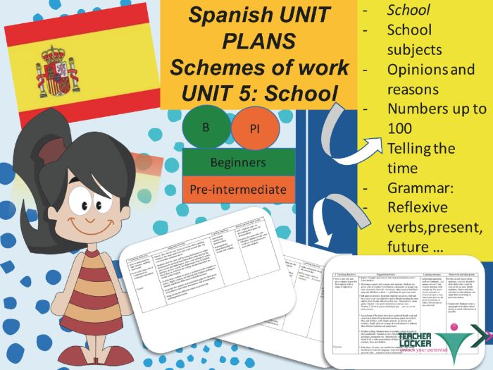 Spanish Unit plans for beginners / Pre-intermediate - 6 to 7 weeks of teaching - Unit 5 School