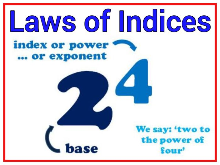 Indices Laws PowerPoint