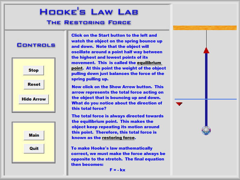 Physics - Hookes Law Lab