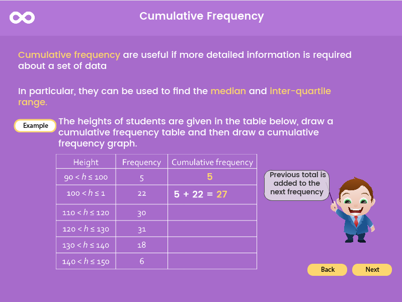 Cumulative Frequency - GCSE (1-9)