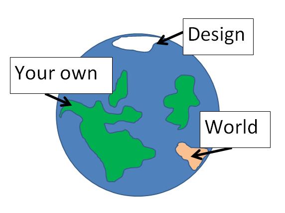 Design Your Own World - Geography art worksheet workbook