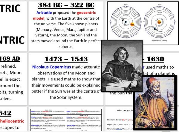 SPACE: Heliocentric v Geocentric Explanation posters + Activity