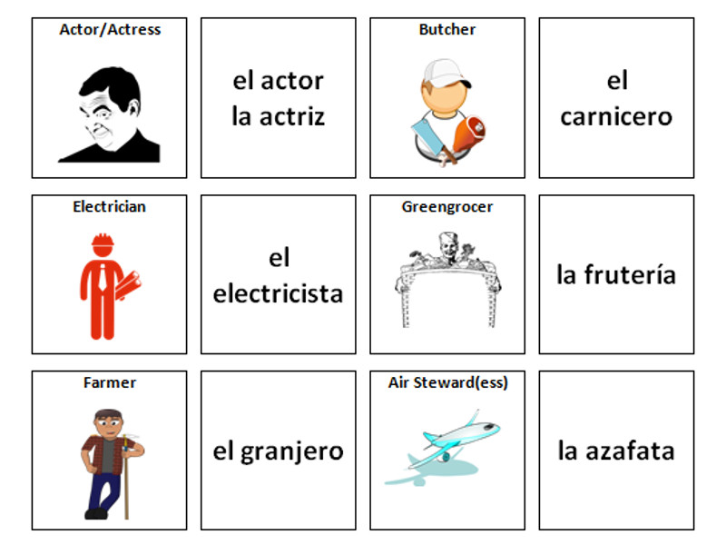 Jobs: Spanish Vocabulary Card Sort