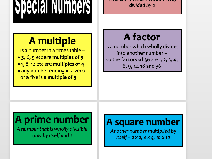 Display of different types of numbers in math - editable