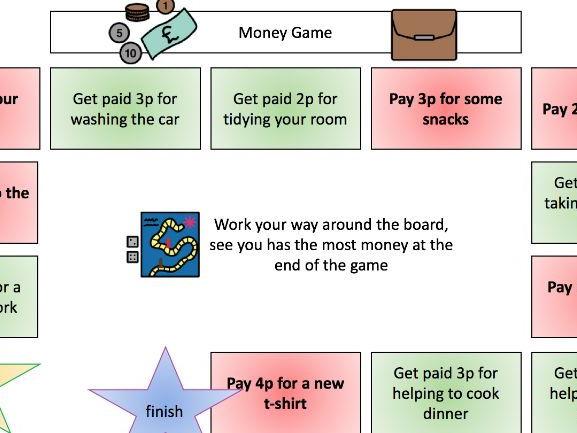 board game using pennies