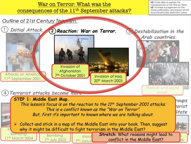 War on Terror What was the consequences of the 11th September attacks?