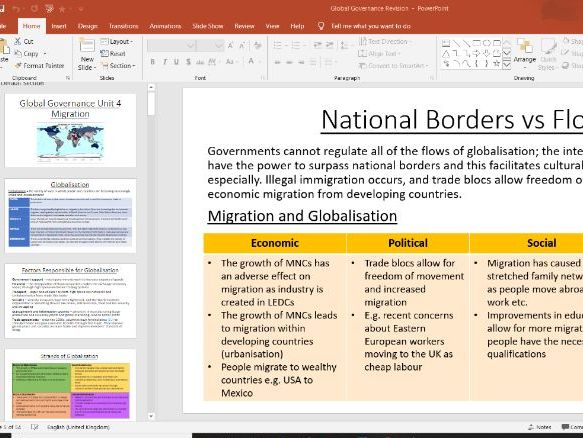 Global Governance Ppt - Geography A Level