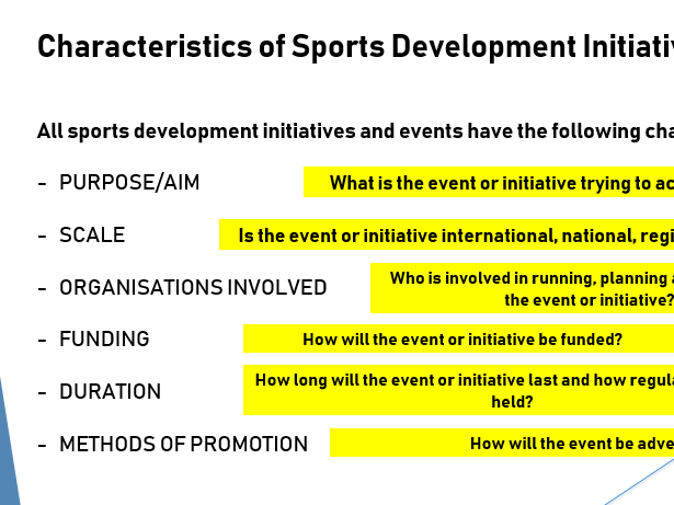 CTEC Sport Unit 3 Sports Organisation and Development LO4
