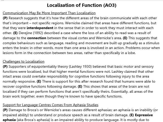 Localisation of Function Revision (A2 Psychology)
