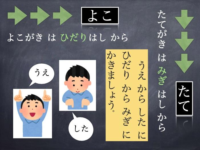 3 Ways to Write Hiragana (Japanese Alphabet) accurately and beautifully