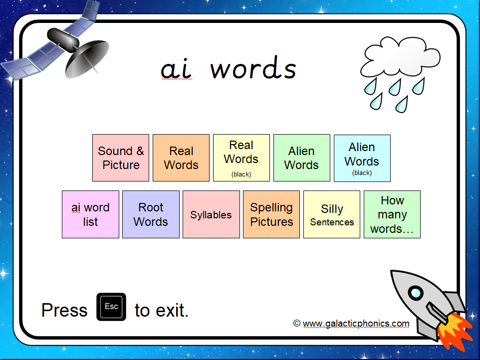 The 'ai' Phonics PowerPoint