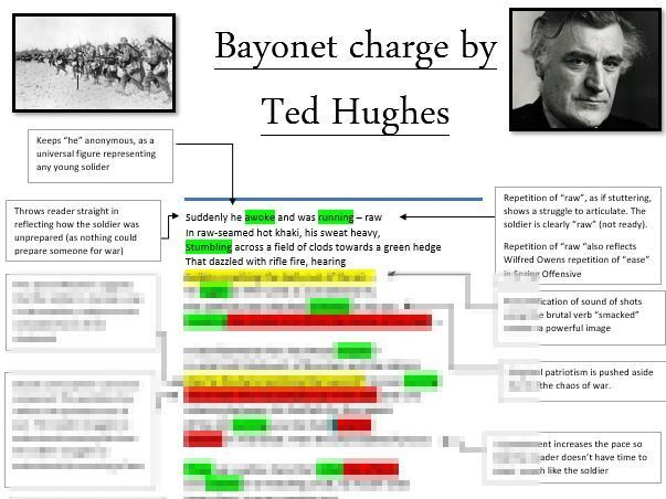 LEVEL 9 Bayonet Charge annotations, analysis and context sheet