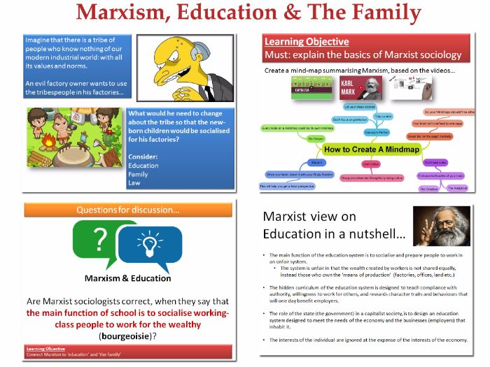 Deviance in sociology essay on marxism