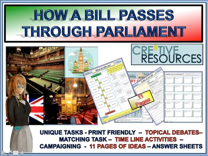How a Bill passes through Parliament