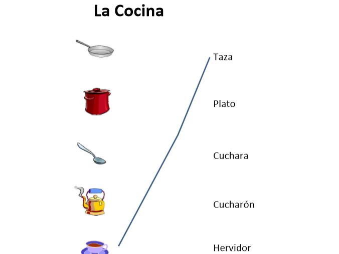 Spanish Noodle La Cocina plus word bank