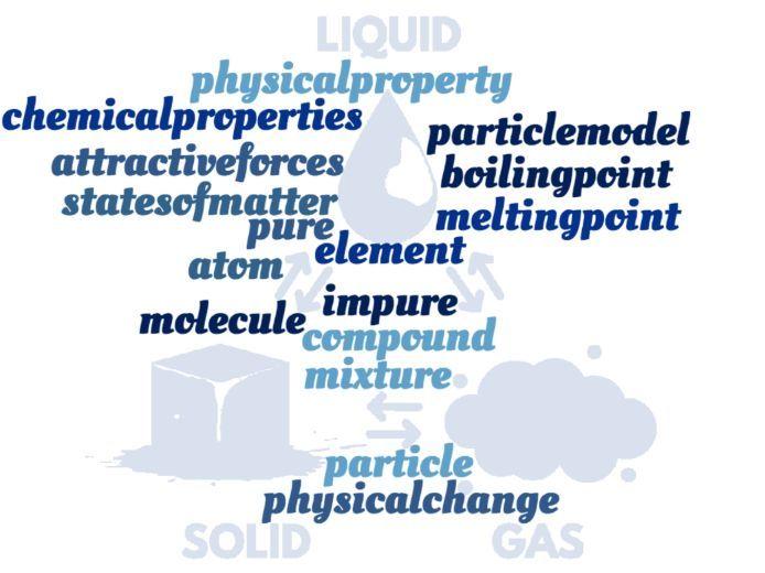States of Matter & Mixtures Crossword - EDEXCEL GCSE (9-1) Combined Science Paper 3