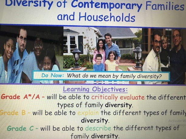 AS Sociology Family - Family Diversity