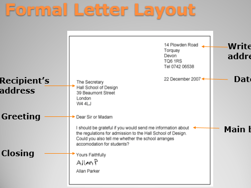 Formal Letter Writing PowerPoint