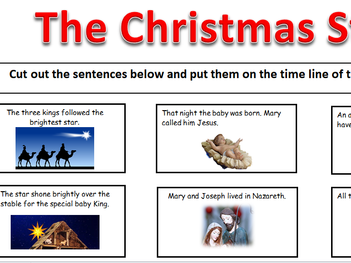 KS1&2 Christmas Nativity story sequencing activity.  Learning objective: To sequence and retell the