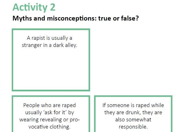 Myths and Misconceptions True or False (Session 2)
