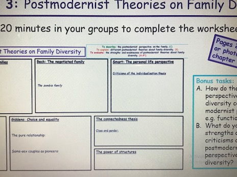 Year 13 Sociology Family Revision - Personal Life, Postmodernism and Family Diversity