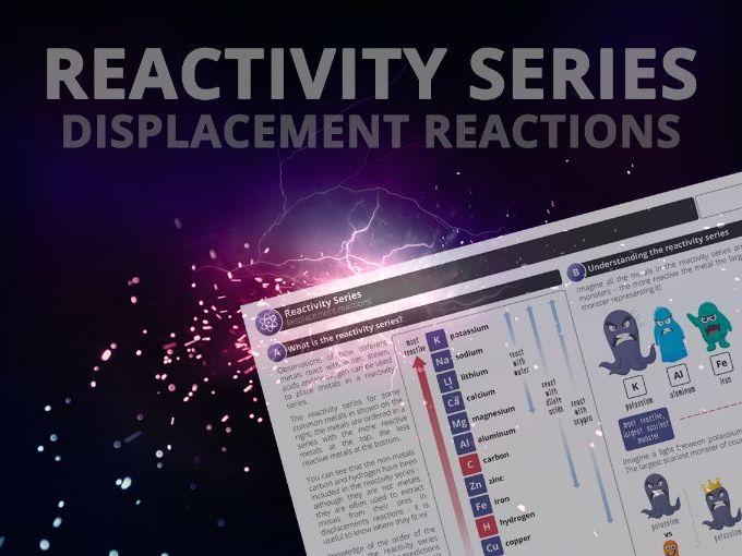 Reactivity Series - Displacement Reactions