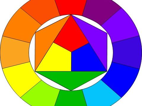 KS3 Lesson 4 Colour Wheel  Graphics Pop-Up Card Project