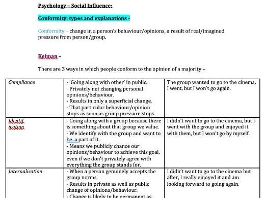 Social Influence Notes (AQA Psychology A-Level)