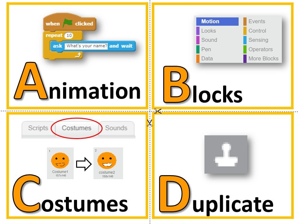 Scratch 2.0 Keywords Bulletin Board (A-Z)