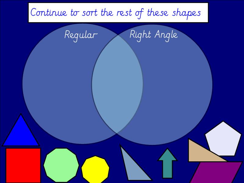 Regular and Irregular Shapes Lesson Bundle