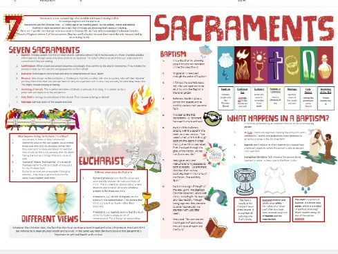 Christianity: Practices: Sacraments Learning Mat Revision Sheet