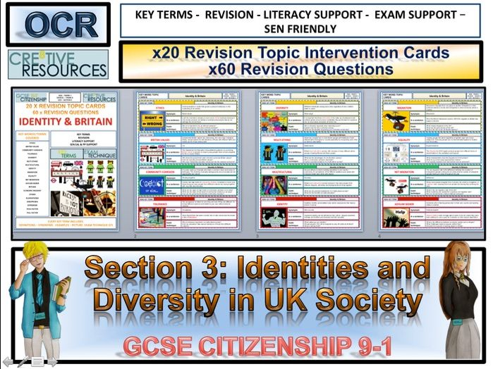 Citizenship GCSE 9-1 Identity and Community Revision Topic Cards