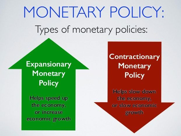 9a. A2 Macroeconomics - Designing macroeconomic policy (monetary/supply-side/exchange rate)