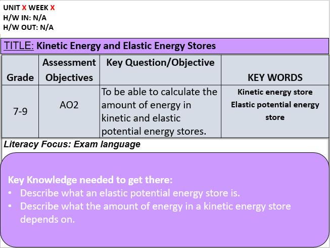 P1.5 Kinetic and Elastic Energy