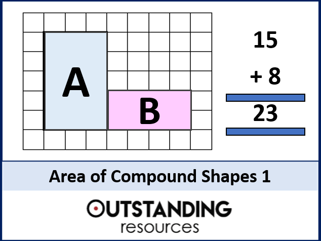 Area 5 - Area of Compound Shapes or Compound Areas (easier)