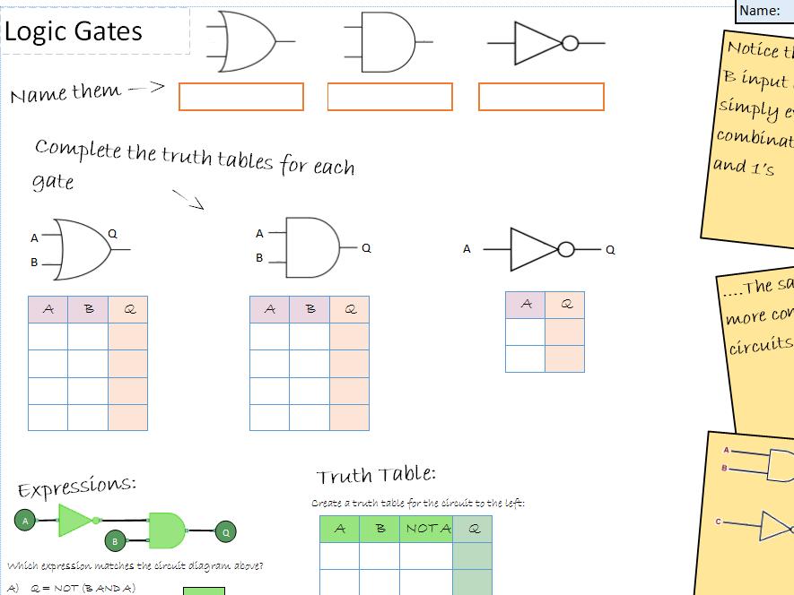 GCSE Computing Logic Gates Worksheet