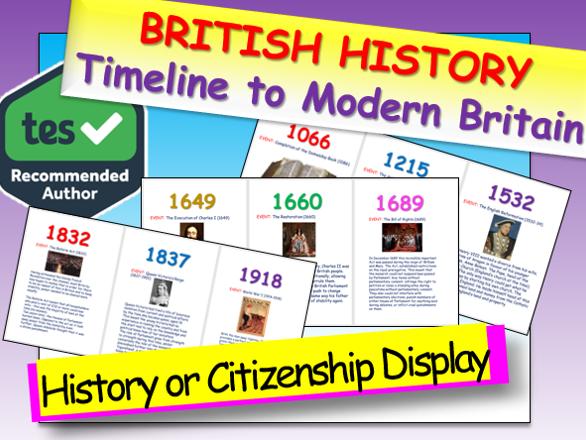 british history timeline display by history geeks