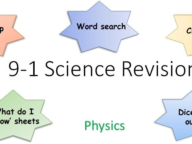 9-1 Edexcel Combined Physics Revision Pack