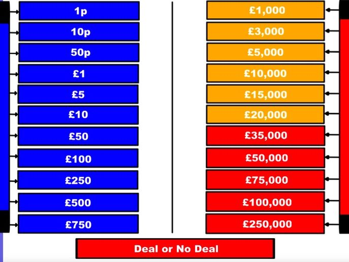 ActivInspire - Deal or No Deal Game