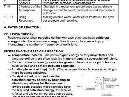 AQA GCSE Trilogy chemistry pocket revision summary Paper 2 FOUNDATION LEVEL