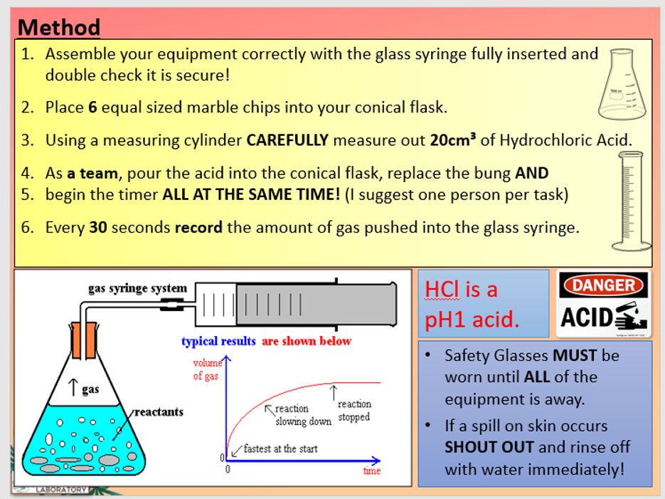 KS4 C8.4 Rate of Reaction (Concentration and Pressure)