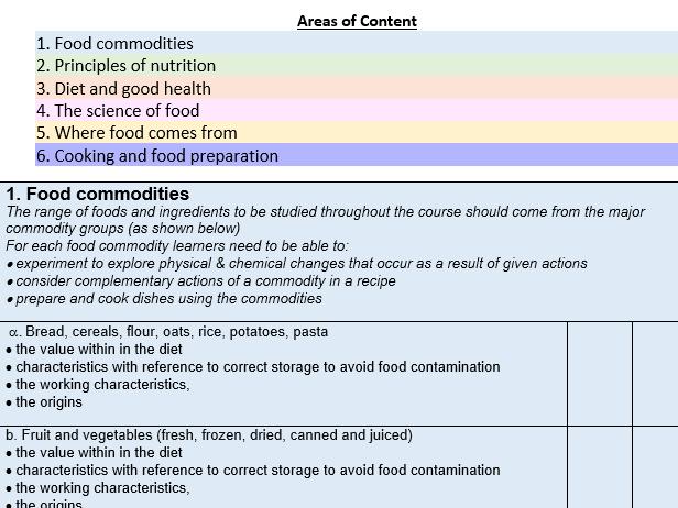 GCSE Food & Nutrition student friendly specification 'checklist' - Eduqas